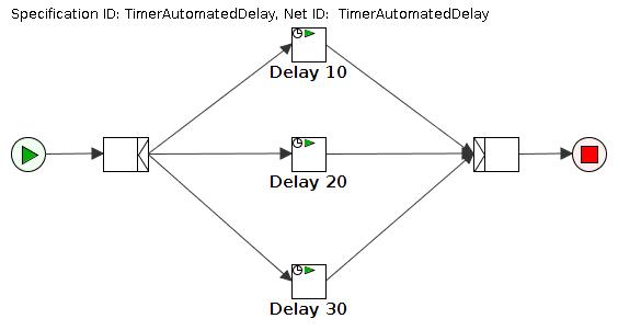 TimerAutomatedDelay.png